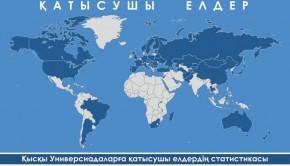 Infographics KAZ